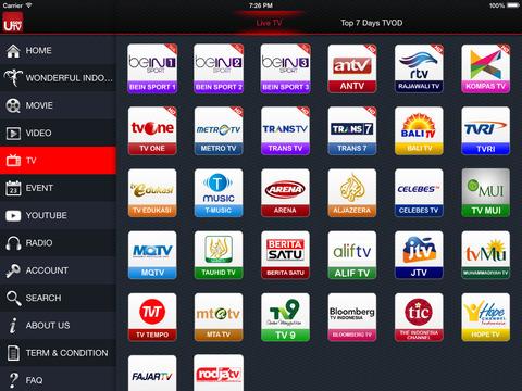 Cara Menangkap Mnc Tv Rcti Dan Global Tv Di Useetv Www Tvkuindo