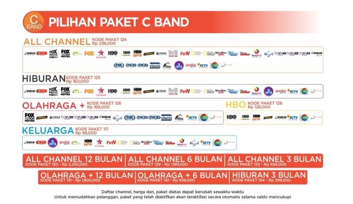 paket-c-band