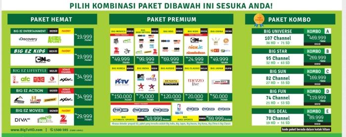pilihan-paket-big-tv-hd-2017